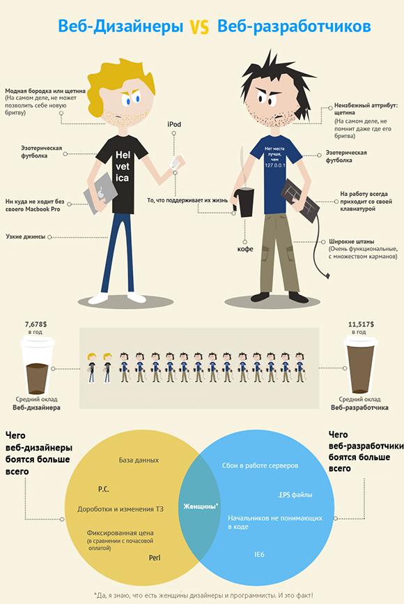 designersvsdevelopers-small